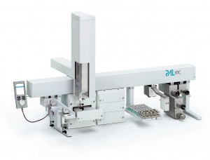 PAL RTC with extended x-axis for LC/MS